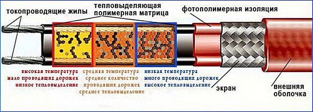 tak-rabotaet-samoreguliruyuschiysya-kabel.jpg