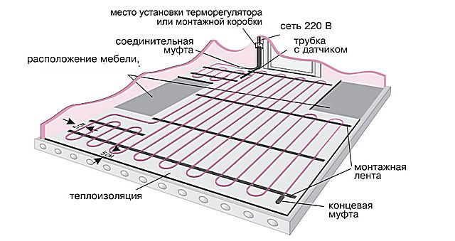 shema-tepluy_pol-svoimi-rukami.jpg