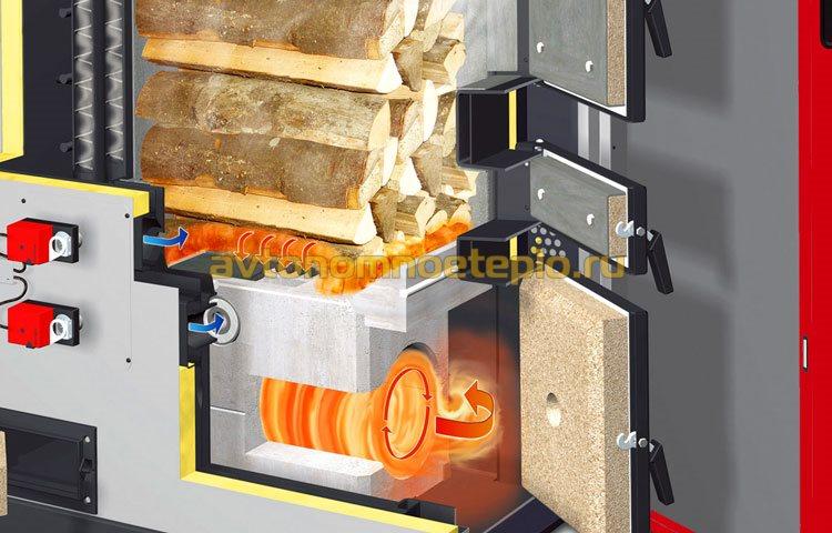 1471266049_shema-ustroystva-topki-drovyanogo-kotla-s-piroliznym-szhiganiem-drevesiny.jpg