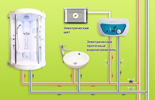 protochnyj-elektricheskij-nagrevatel4.jpg