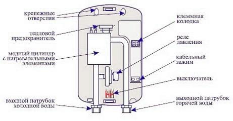 protochnyj-elektricheskij-nagrevatel.jpg