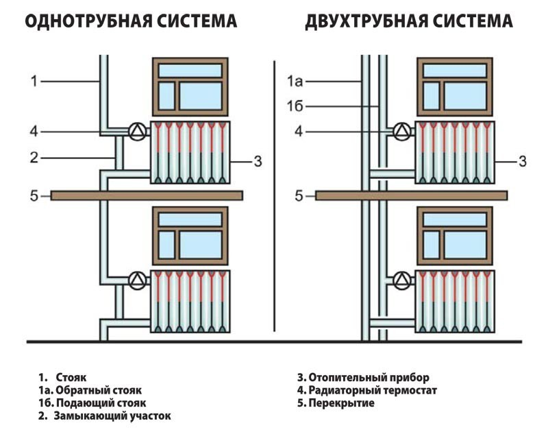 Shemyi-otopleniya-42.jpg