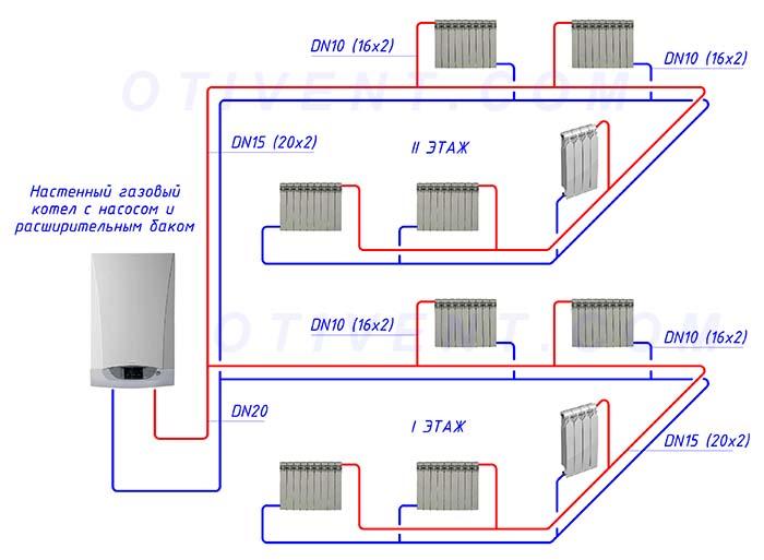 Dvuhtrubnaja-shema-otoplenija-dvuhjetazhnogo-doma.jpg