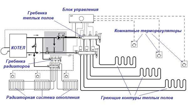 Shema-podkljuchenija-grebenki-s-servoprivodami-min.jpg