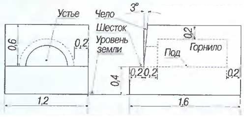 glinobitnaya-pech-svoimi-rukami-3.jpg