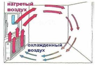 ekran-na-radiator-otopleniya_0-320x220.jpg