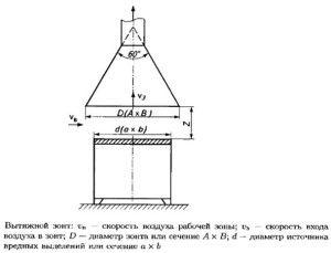 shema-dlja-rascheta-300x229.jpg