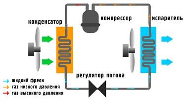 shematicheskaya-rabota-konditsionera.jpg