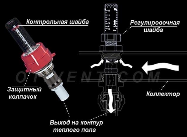 Princip-raboty-rotametra-dlja-kollektora-TP.jpg
