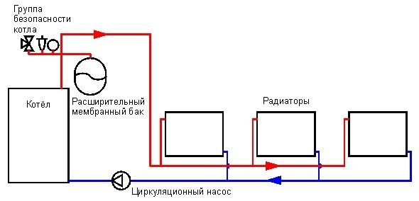 Dvuhkonturnaja-sistema-otoplenija-s-prinuditelnoj-cirkuljaciej.jpg