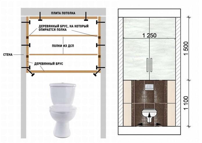 kak-zakryt-truby-v-tualete_5e4bd5d969bfc-t_c.jpg