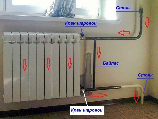 Bajpas-na-radiatore-otoplenija.jpg