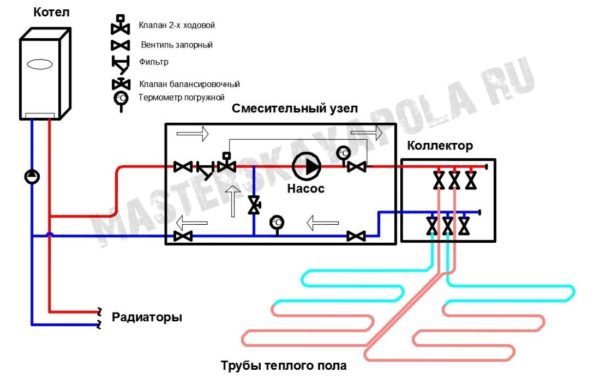 s-2-h-hodovym-klapanom-600x390.jpg