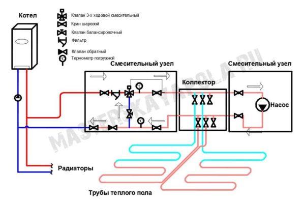 skhema-parallelnogo-smesheniya-2-600x395.jpg