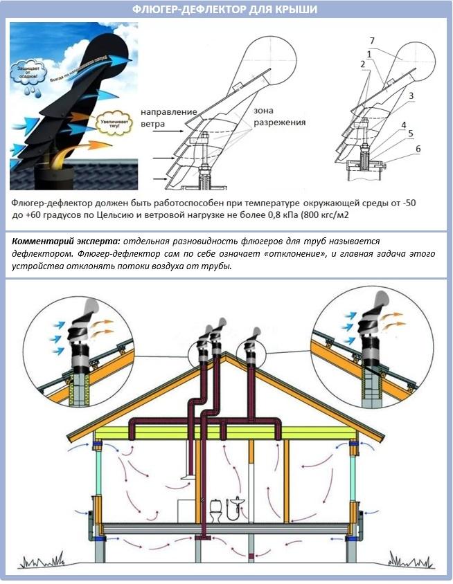 krysha_12-10_165330.jpg