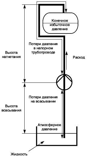 Shema-dlya-rascheta-tehnicheskih-harakteristik-i-podbora-podhodyashhego-nasosa-dlya-vodosnabzheniya-chastnogo-doma.jpg