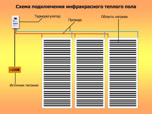 shema-podkluchenia-infrared-pol-533x400.jpg