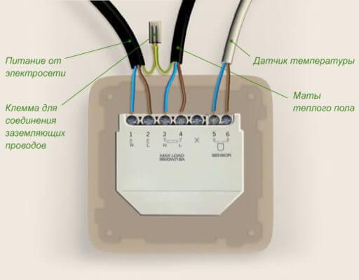 Монтаж-скрытого-терморегулятора-теплого-пола1-512x400.jpg