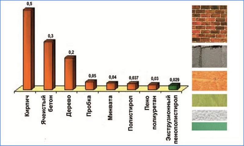 uteplenie-vodoprovodnyh-trub-v-zemle-2.jpg