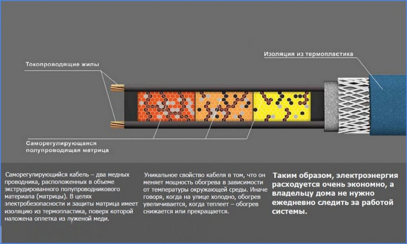 uteplenie-vodoprovodnyh-trub-v-zemle-3.jpg