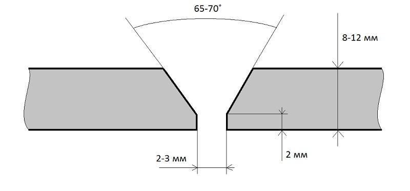 Pravilnaya-podgotovka-i-stykovka-trub.jpg
