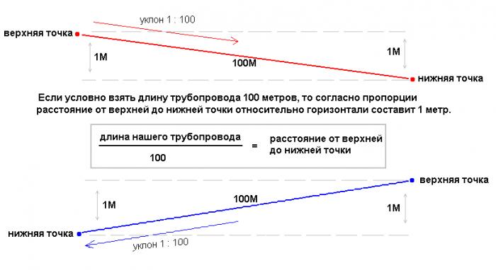 otopleniya2-700x382.png