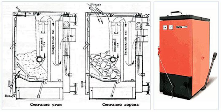 izgotovleniya-kotla-holmova1.jpg