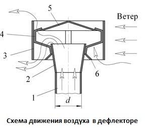 vidy-ogolovkov-na-trubu-dymohoda-i-tehnologiya-ih-montazha-8.jpg