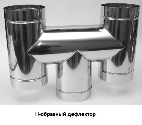 vidy-ogolovkov-na-trubu-dymohoda-i-tehnologiya-ih-montazha-10.jpg