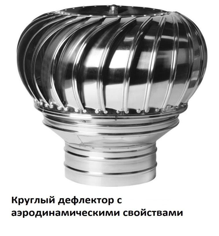 vidy-ogolovkov-na-trubu-dymohoda-i-tehnologiya-ih-montazha-11.jpg