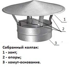 vidy-ogolovkov-na-trubu-dymohoda-i-tehnologiya-ih-montazha-14.jpg