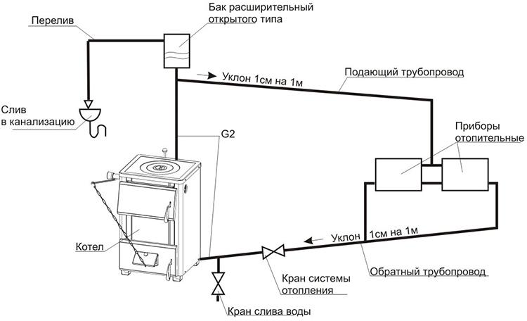 3-odnotrubnaya-sistema-otopleniya-chastnogo-doma.jpg