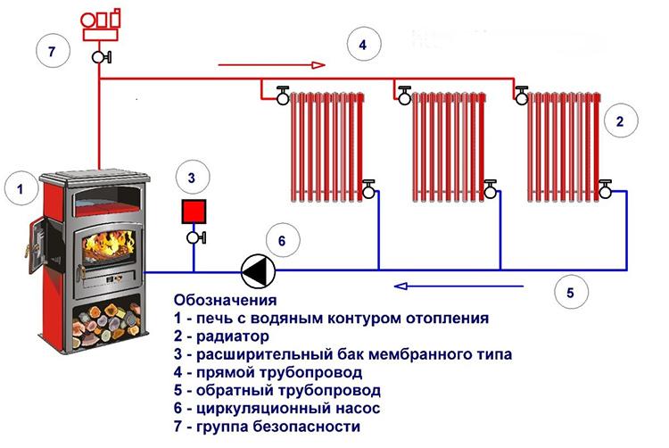 6-odnotrubnaya-sistema-otopleniya-chastnogo-doma.jpg