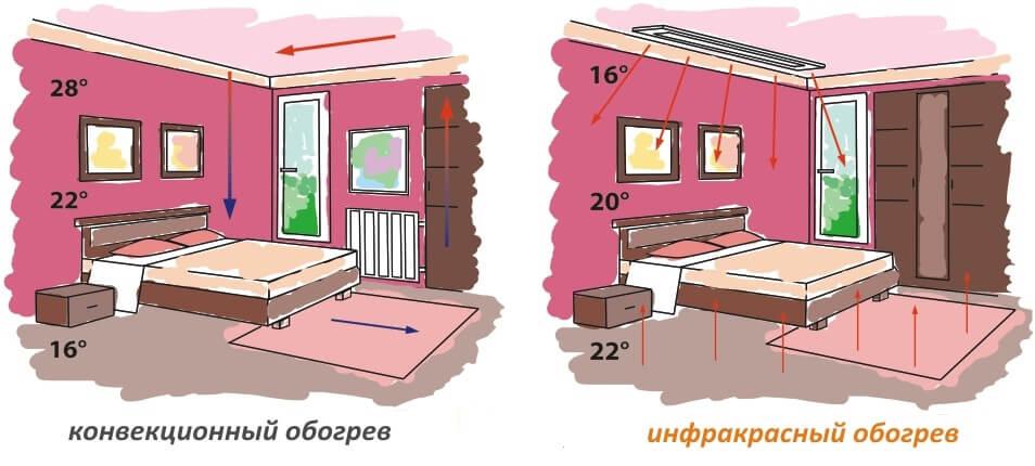electrootoplenie_derevjannij_dom-1.jpg