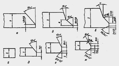 razlichnye-konfiguratsii-kromok-trub-pri-svarivanii-detaley-drug.jpg