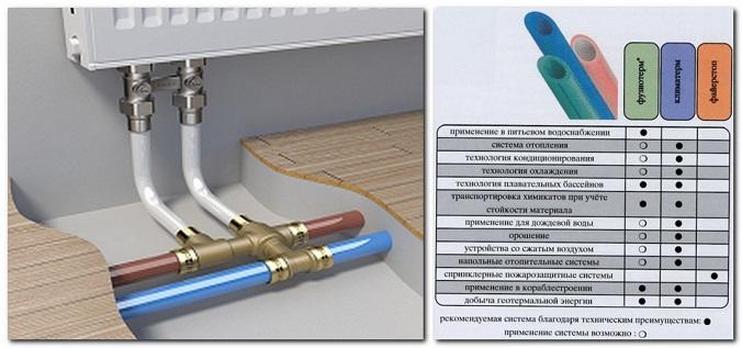 plastikovye-truby-dlya-vodoprovoda-6.jpg