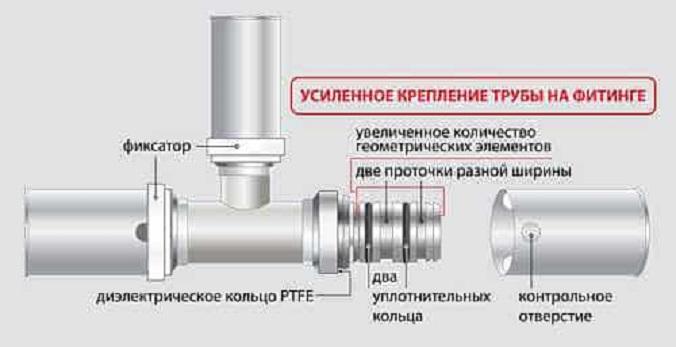 plastikovye-truby-dlya-vodoprovoda-5.jpg