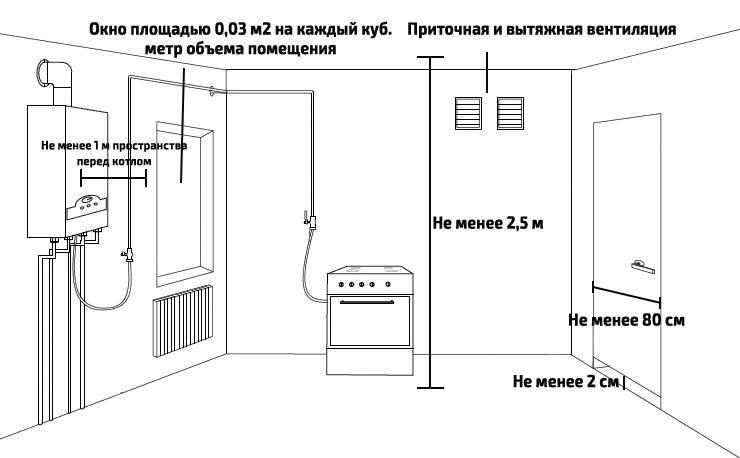 Trebovaniya-k-pomeshheniju.jpg
