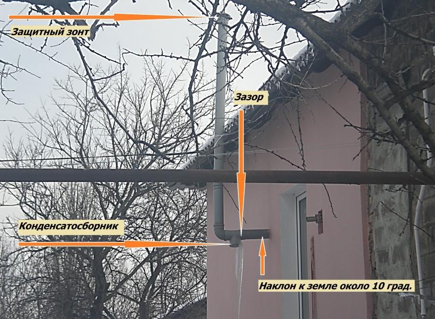 Ventilyatsiya-svoimi-rukami-3-1.jpg