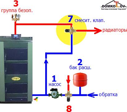shema-3-smesitelnyj-klapan-sposob-ne-dopustit-peregreva-vody-ot-kotla-v-radiatorah-otopleniya.png