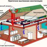 prinuditelnaja-ventiljacija-s-rekuperaciej-150x150.jpg