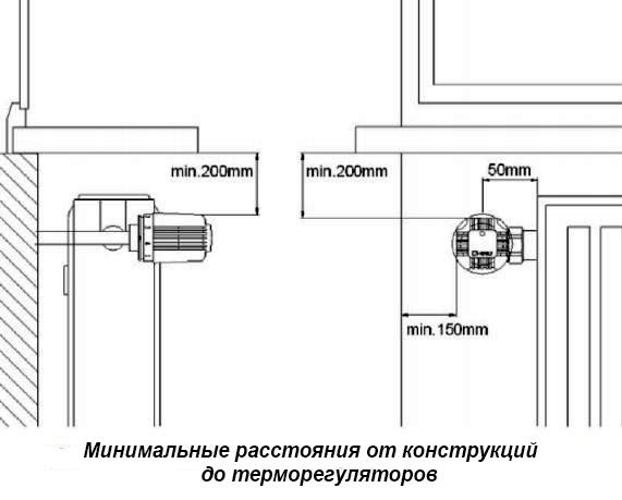 ustanovka-termoreguljatora.jpg
