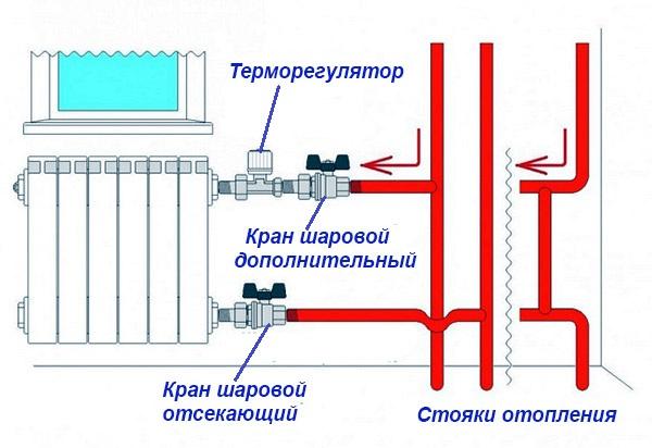 shema-ustanovki-termostata-na-batareju.jpg