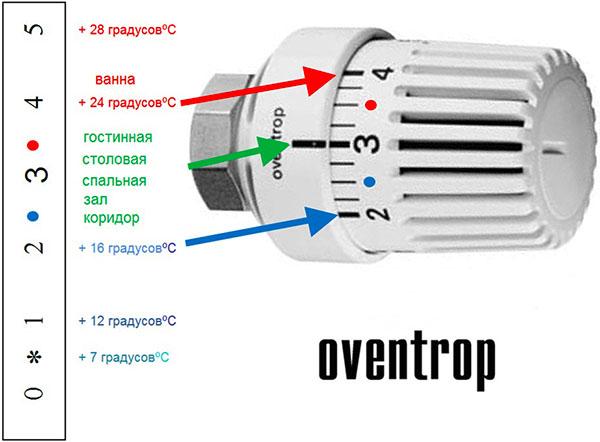 shkala-nastrojki-termogolovki.jpg