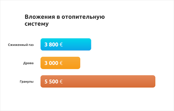 skolko_stojat_sistemi_otoplenija_dla_doma.png