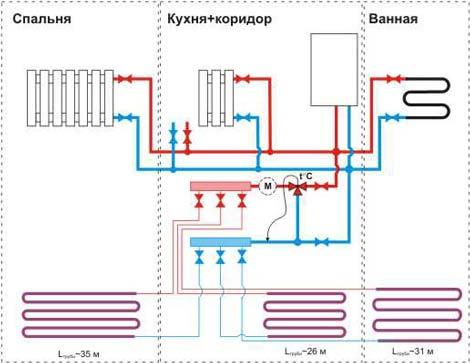 otopitelnaya-sistema-02.jpg
