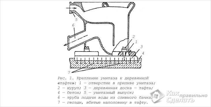 kreplenie-unitaza-k-polu.jpg