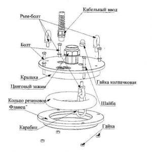 konstrukciya-krishki-dlya-skvazhiny-300x300.jpeg