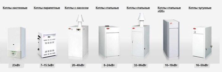 kotly-danko-vidy-tonkosti-vybora-i-sovety-po-ekspluatacii-9.jpg