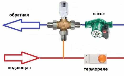 shema-vkljuchenija-trehhodovogo-klapana-v-sistemu-otoplenija.jpg